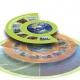 """AICQ al Convegno """"La Certificazione delle Competenze degli Operatori per il miglioramento della performance energetica nella Green Economy"""""""
