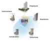 Inizia il conto alla rovescia per l'obbligatorietà del BIM nei bandi