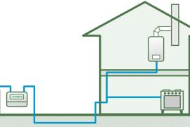Impianti a gas per uso civile